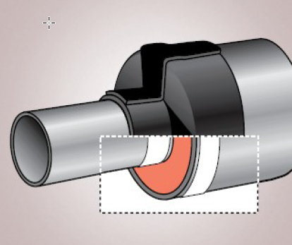 Wrap-around end-cap seal CCS-DHEC